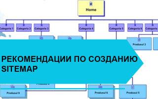 Рекомендации по созданию Sitemap
