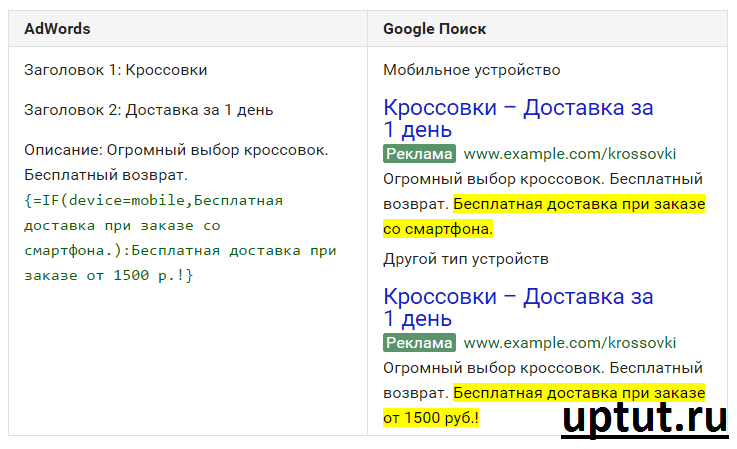 операторы поиска Google, адвордс