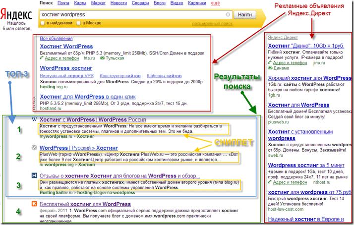 ТОП поисковика Яндекса