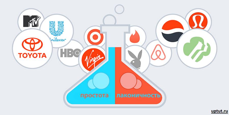 Сайт для созидания логотипа