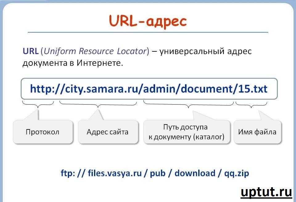 бесплатный прогон сайта по белым каталогам