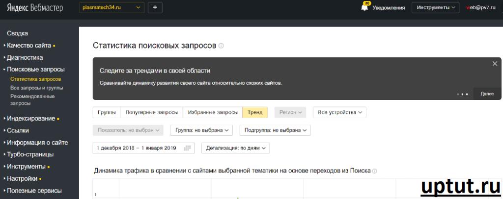 Отслеживание позиций в Яндекс вебмастере