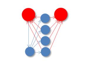 Схема перелинковки по иерархии