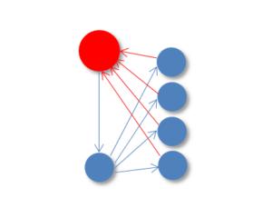 Схема по иерархии